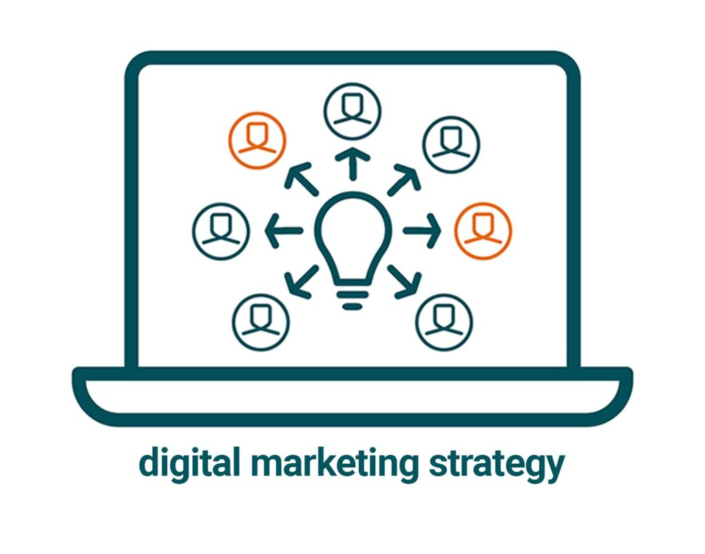 links to digital marketing strategy page